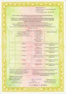 Приложение к аккредитации2019